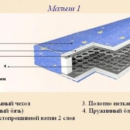 Матрас детский Барро - Стандарт 205 (Малыш 1)